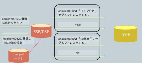 s-benkyoukai20140913-2