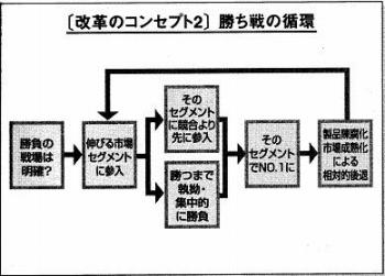 s-kaikakuconcept2