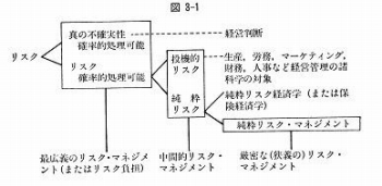 s-riskmanage3-1