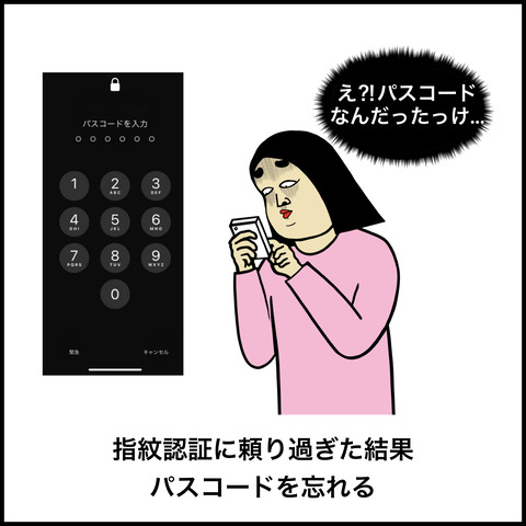 パスワード.003