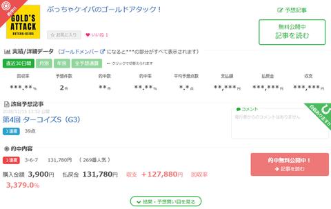 2018ターコイズS 131,780円的中