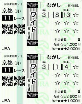 第47回京都金杯 (JRAプレミアム)