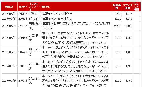 情報商材レビュー研究会0531