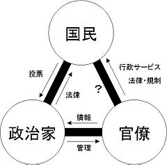 kanryo