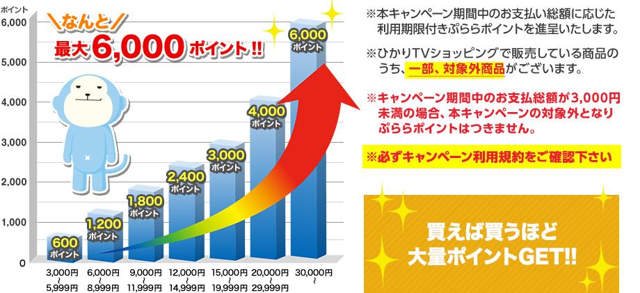 01-point-02