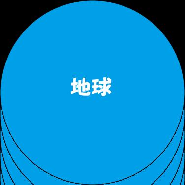 地球の内部4