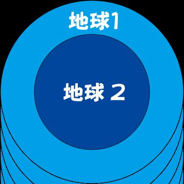 地球の内部3