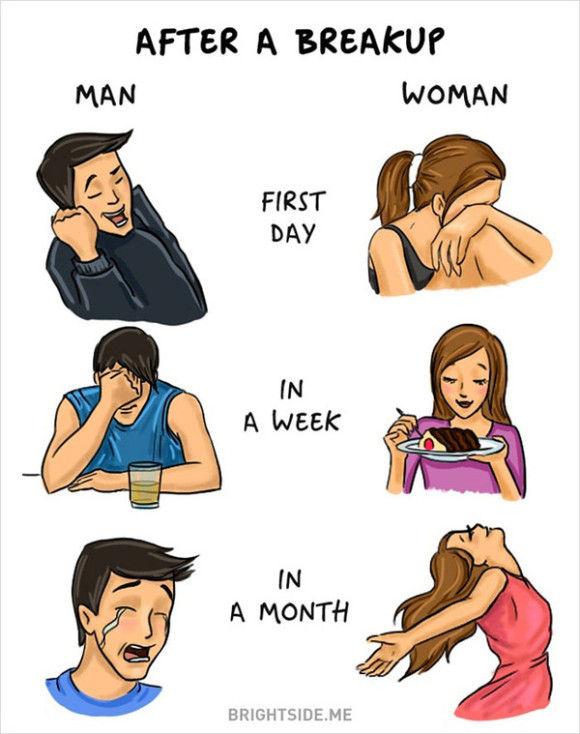 男と女の違い2