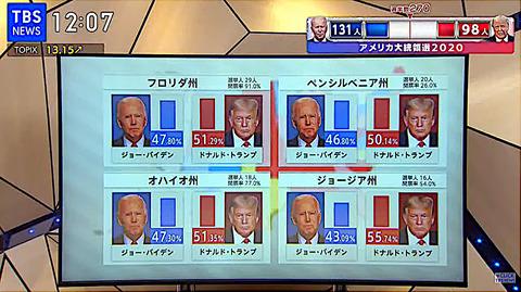 大統領選1104TBS05
