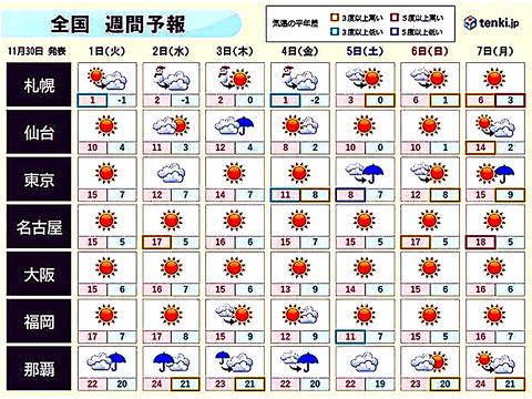 天気1130-01