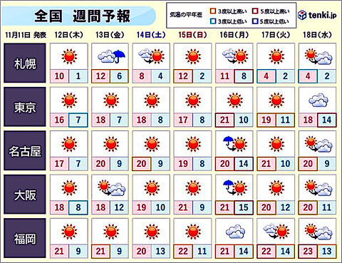 天気1111-03
