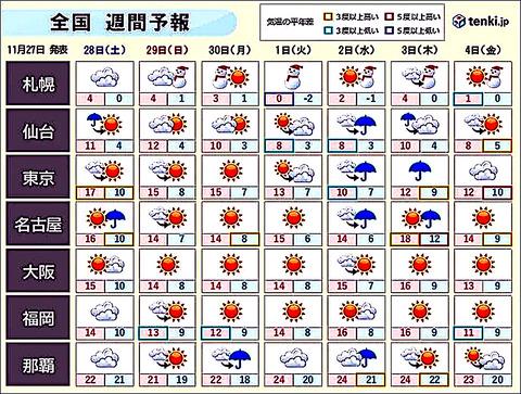 天気1127-01