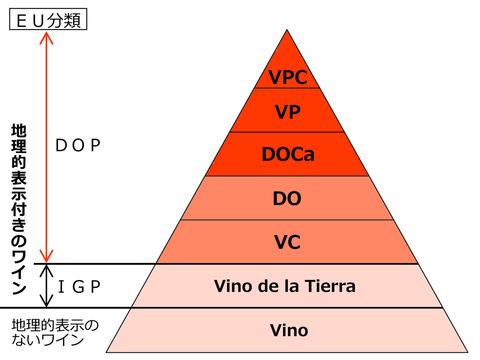 spanish_wine_grades