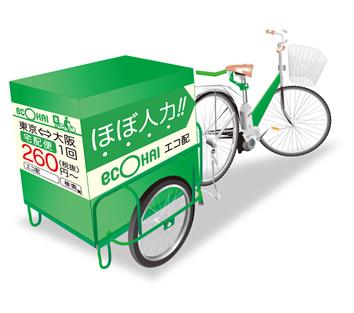 自転車で物を配達して回るお仕事ってどうなの?