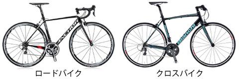 ロードバイクとクロスバイクの構造的な違いについて