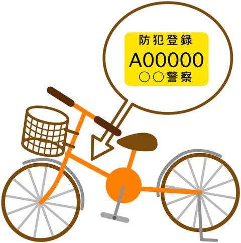 先生「自転車盗まれて、 盗んだやつが悪いという正論を吐くな」