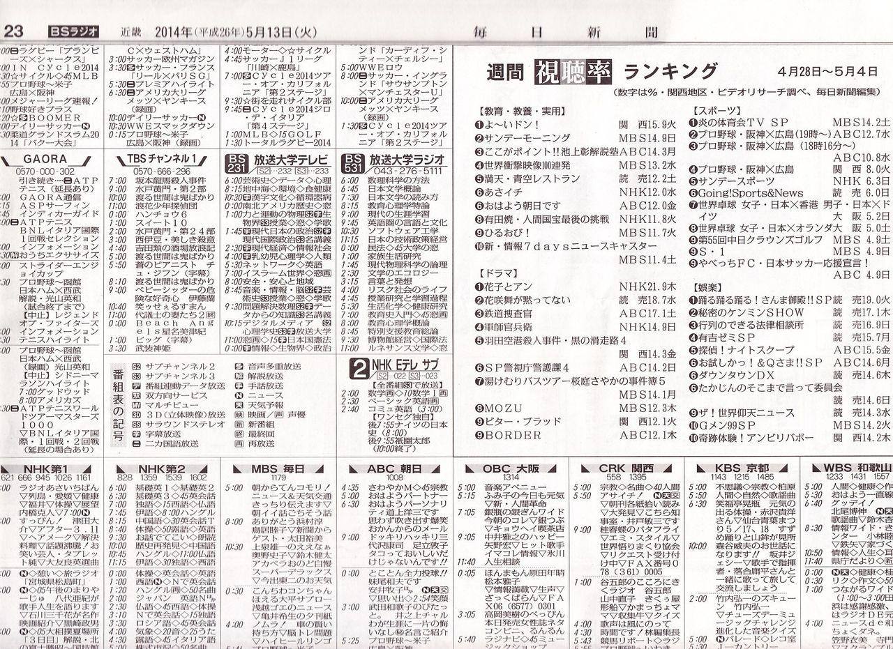 8月 3日(土)の番組表 [兵庫 / 地上波 /  時] - G …