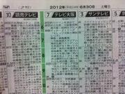 地元地上波の「テレビ大阪」がフル生中継!ヤンマーがセレッソとなってから20年近くなりますが、地上波民放のゴールデンタイムでセレッソのホームゲームが放送されるのは初めてのことではないかと思います。