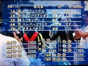 第72回菊花賞結果