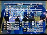第145回天皇賞レース結果