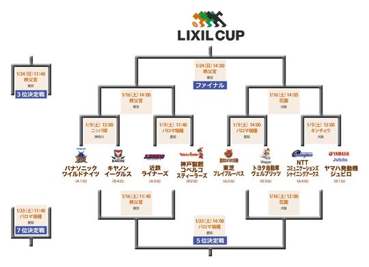 リクシル杯2016トーナメント表