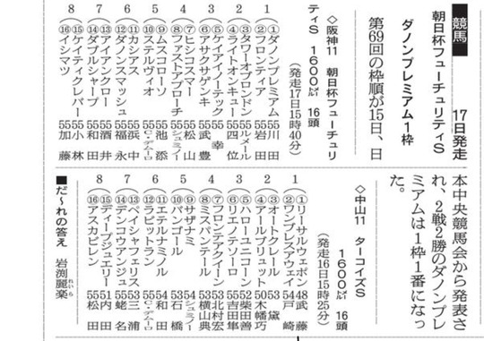 「第69回朝日杯フューチュリティステークス」の枠順
