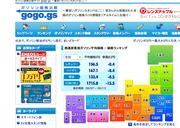 ガソリン価格比較サイト「gogo.gs」