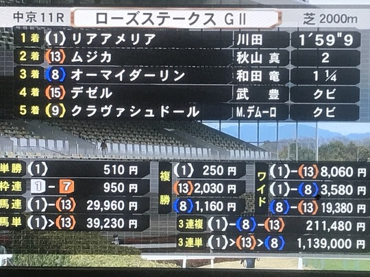 38th rose stakes - result