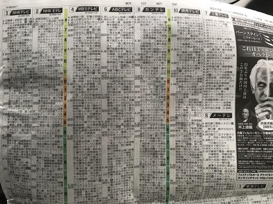 三重県伊賀地区の新聞テレビ欄