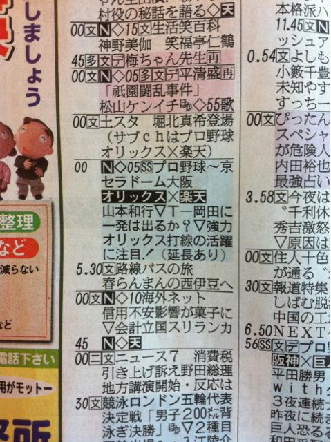 甲子園TG戦はMBSにて。完全中継がウリのサンテレビでの中継は無し。 「... 20120407