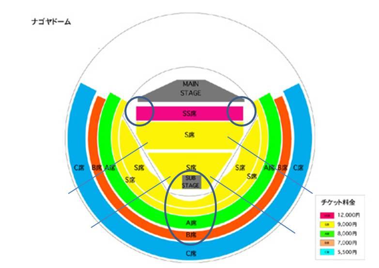 LIVEGYM2010座席