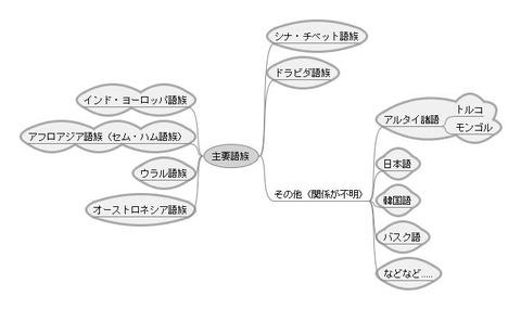 「日本語と韓国語は同系の言語だお」、ネトウヨ「(ぐぬぬ)」