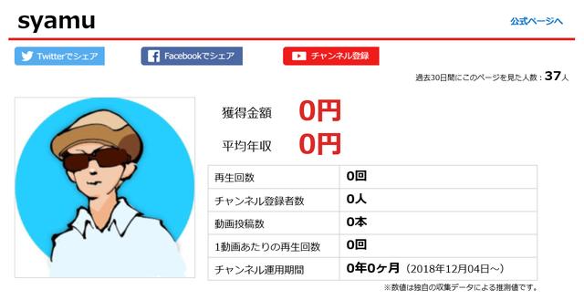 syamuの動画、ただレースしてるだけなのに1日で30万再生a