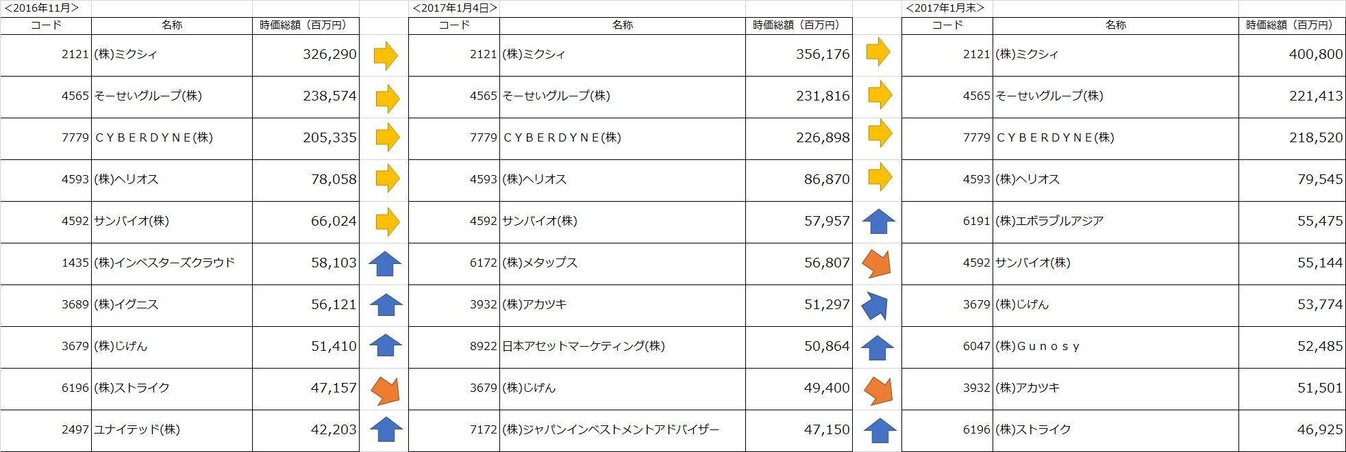 Similar to (page 4) - Japanese...