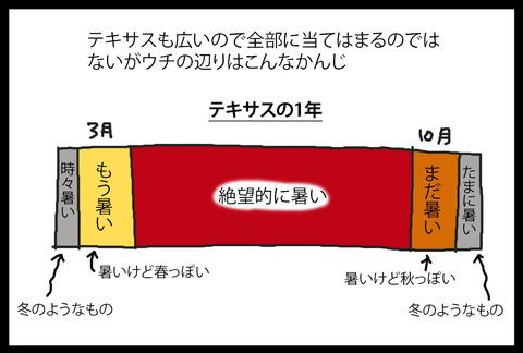 niwajijou3-4