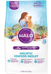 halofish