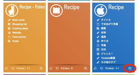 日本語で作られているテンプレートがあったので、これをコピーしました。下の書類のようなマークをクリックします。