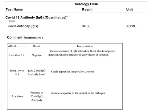 Antibody report