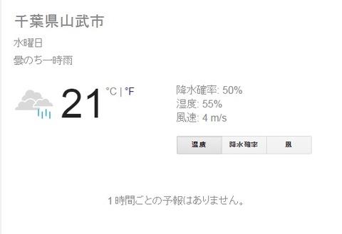 20141005 成田天気
