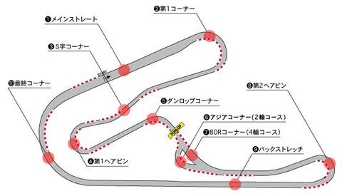 筑波サーキットコース図1