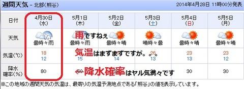 20140428 本庄週間天気