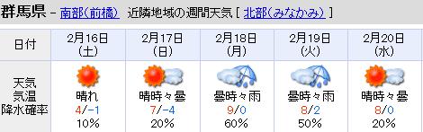 20130215 天気