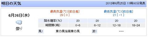 20130625 本庄天気