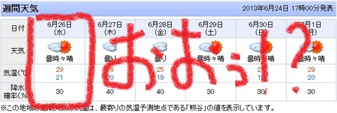 20130624本庄天気