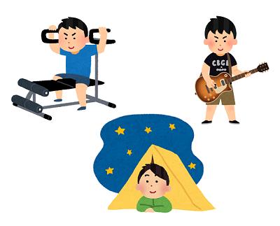筋トレ&キャンプ&ギター