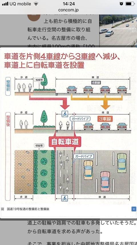 【朗報】自転車と車が共存できる方法が発覚