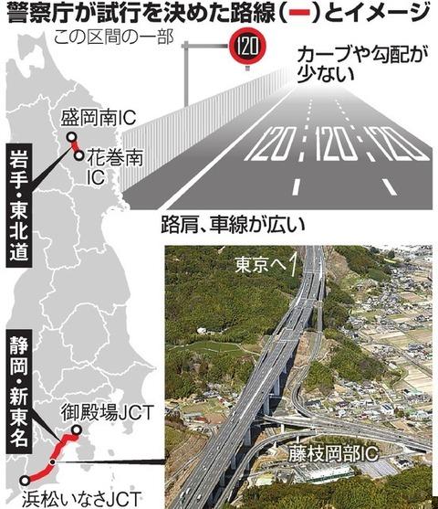 【国内】「遅い車」を狙い撃ち…高速道「時速120km」で吹き荒れる軽自動車への大逆風