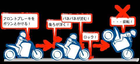 バイク教習の急制動でリアブレーキだけ使ったら