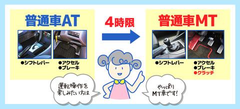 limited_car