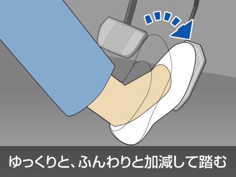 10551_shopp_drive_accel_03